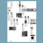 10-Prinzipien-Poster