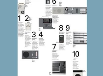 Die 10 Designthesen des Dieter Rams